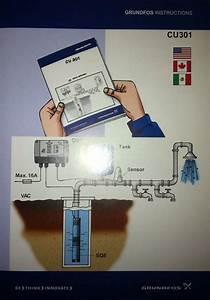 Buy Grundfos Cu301 Constant Pressure Control Box And