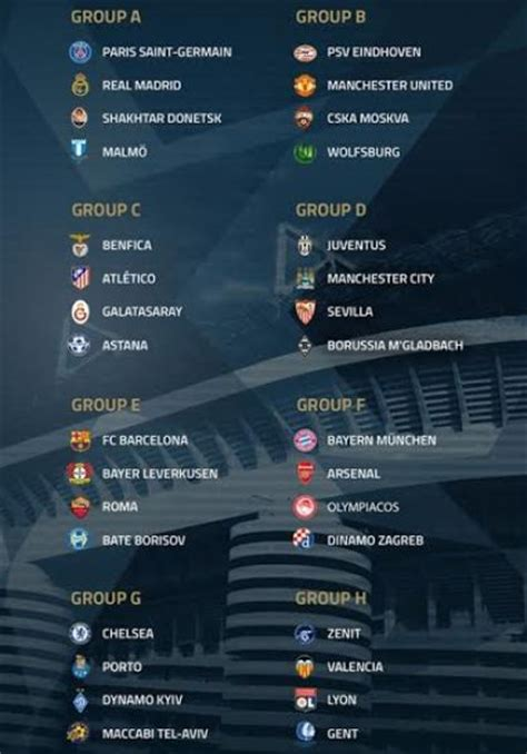 champions league group stages draw   result