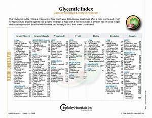 Low Glycemic Index Foods List Chart Pdf
