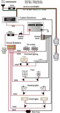 Wiring For Sabs South African Bureau Standards Pin