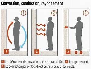 Puissance Radiateur Electrique Pour 30m2 : radiateur lectrique comment bien le choisir economiser ~ Melissatoandfro.com Idées de Décoration
