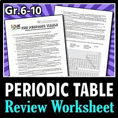 Periodic Table  Review Worksheet {editable} By Tangstar Science
