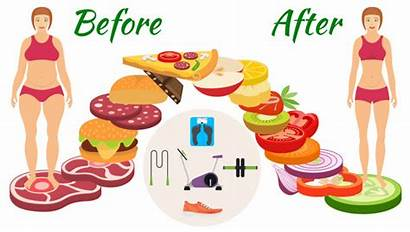 Weight Lose Way Fast Fitneass Shouldn Why