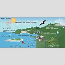 Estimated $19b Damage To Hawaiʻi By 2100, Us National Climate Assessment  University Of