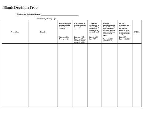 blank decision tree templates  allbusinesstemplatescom