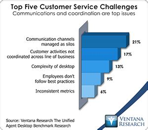 21 best images about customer genesys advances omnichannel experience for customer