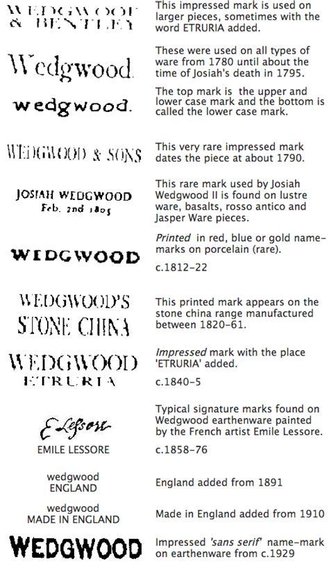 Wedgwood etruria england marks