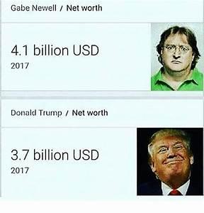 Gabe Newell Net Worth 41 Billion USD 2017 Donald Trump Net ...