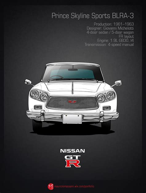 Gtr Generations Wallpaper by Nissan Skyline Evolution Poster 9 Road Nissan Gtr