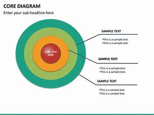Core Diagram Powerpoint