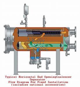 Jet Fuel Filters : models vcs hcs cat m m100 filter water separators ~ A.2002-acura-tl-radio.info Haus und Dekorationen