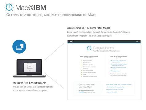 ibm employee help desk mac ibm how why ibm transformed the end user computing
