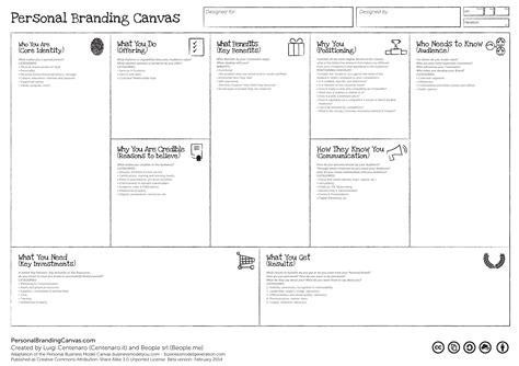 personal branding canvas selbstvermarktung personal