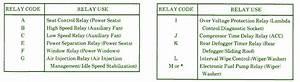 Fuse Box Diagram Mercedes Benz 380sel 1986