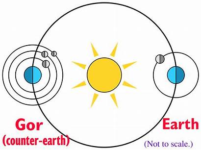 Diagram Orbit Gor Earth Counter Svg Does