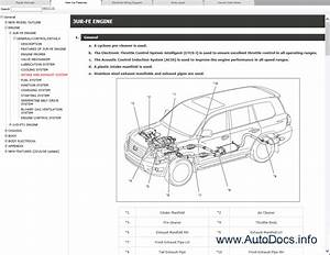Lexus Lx450d Lx570 Pdf Manual