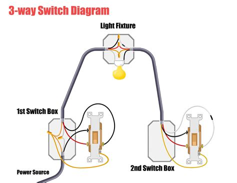 Diagram For Wiring An Schematic Powering Switch by Wrg 9914 Parallel Switch Wiring Diagram