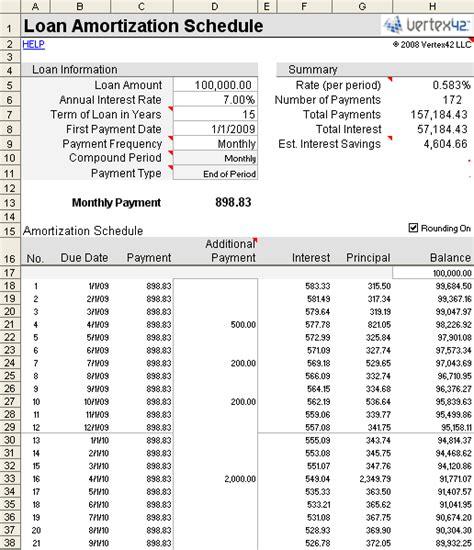 loan amortization spreadsheet template loan amortization schedule and calculator