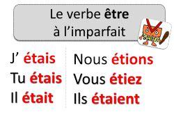 γαλλικα στο σχολειο μασ l imparfait