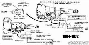 Ford Truck Automatic Transmission Application Chart  U0026 39 64- U0026 39 72