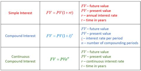 Math Faq Your Questions Answered