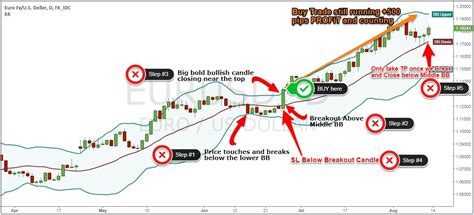 swing trading strategy swing trading strategies that work