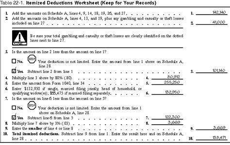 itemized deduction limitation worksheet breadandhearth