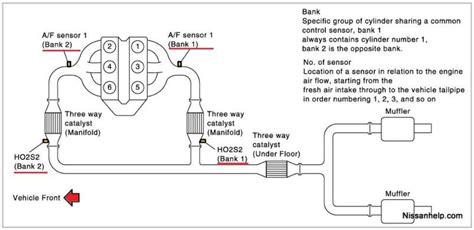 nissan murano airfuel ratio   sensor
