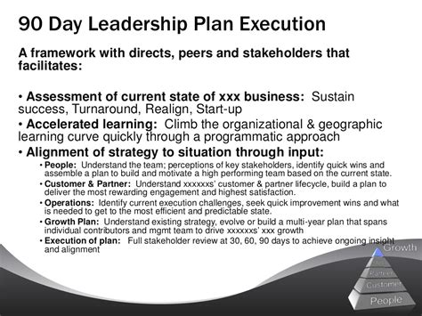 leadingastcom sample  day leadership plan