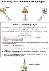 Hermes Lieferschein : classix appswarehouse schulung logistik ~ Themetempest.com Abrechnung