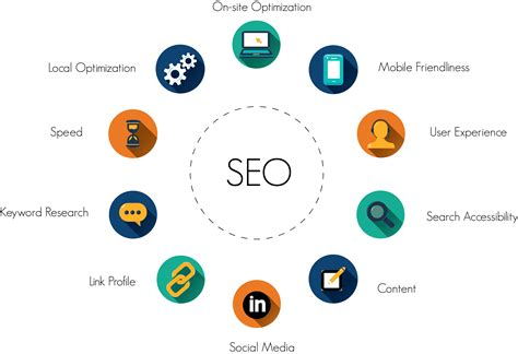 What Seo Learn The Basics Search Engine