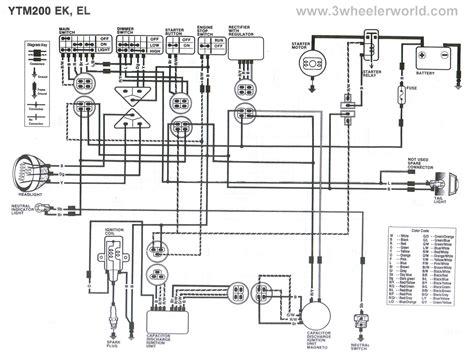 Yfm80 Wiring Diagram by Yamaha Moto 4 Wiring Diagram Get Wiring Diagram