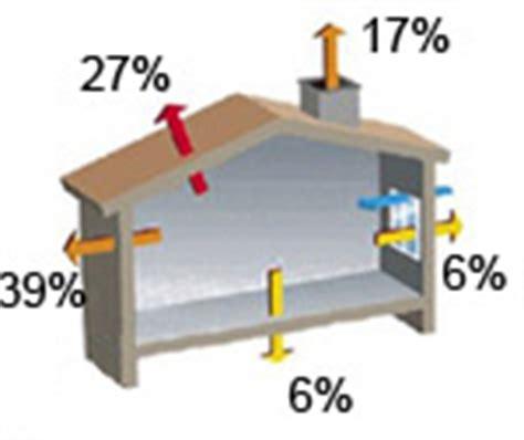 bureau etude thermique comment devenir bureau d 39 etude thermique