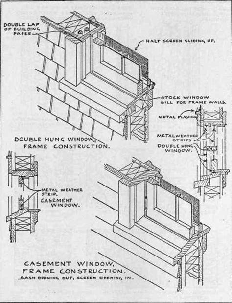 Principles Of Good Construction Practice
