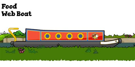 Cartoon Canal Boats by The Explorers Games Slider
