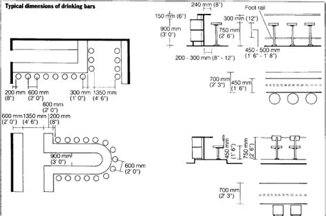 Home Bar Measurements by Bar Countertop Dimensions Typical Dimensions Of
