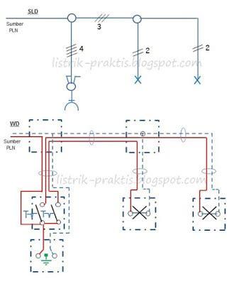 diagram wiring lu rumah instalasi listrik rumah dengan memahami wiring diagram