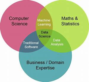 The accounting and data science worlds meet