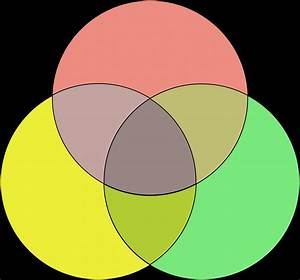 Transparent Venn Diagram  U2014 Untpikapps