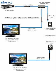 Hdmi Over Cat6 Wiring Diagram