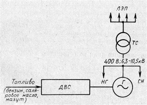 Краткое описание работы приливной электростанции Внедрение приливных электростанций