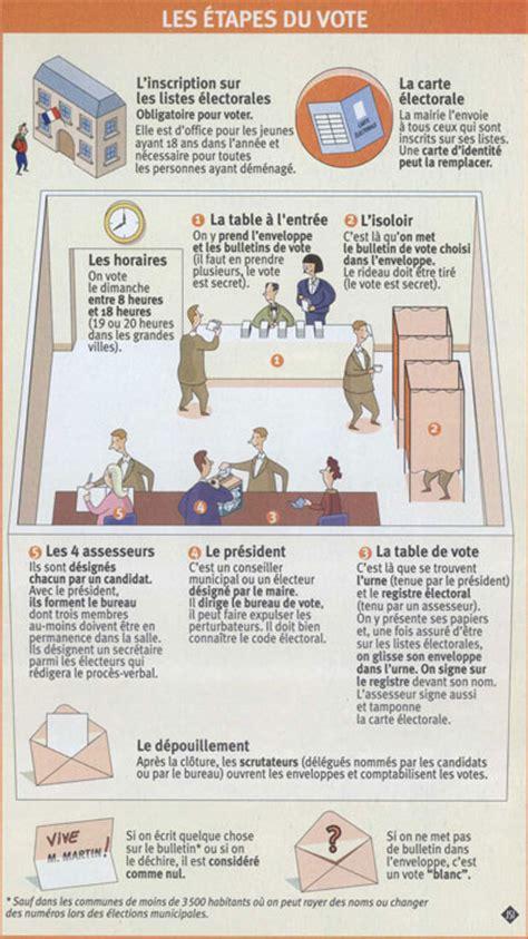 constitution d un bureau de vote constitution d un bureau de vote 28 images rh 244 ne