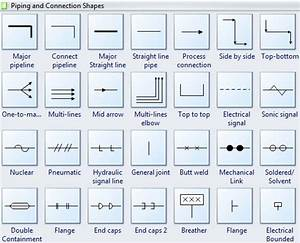 Piping Isometric Drawing Symbols Pdf At Getdrawings Com