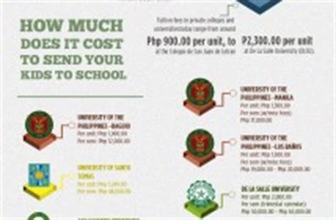 how much does it cost to send a certified letter education planning in the philippines money monkeys 9565