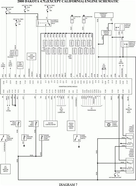 2001 dodge 2500 trailer wiring diagram trailer wiring diagram