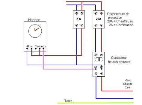 Disjoncteur Heure Creuse Brancher Une Horloge Modulaire Sur Cumulus