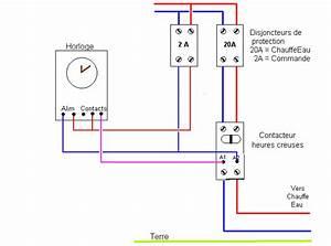 Eclairage Sans Branchement Electrique : horloge sur tableau lectrique pour clairage vitrine ~ Melissatoandfro.com Idées de Décoration