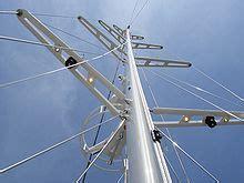 Boat Speakers Wiki by Mast Den Frie Encyklop 230 Di