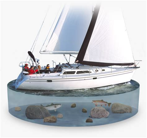Sailboat Types by Sailboat Keel Diagram Sailboat Get Free Image About