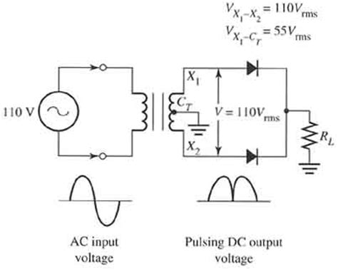 Two Diode Full Wave Single Phase Rectifiers